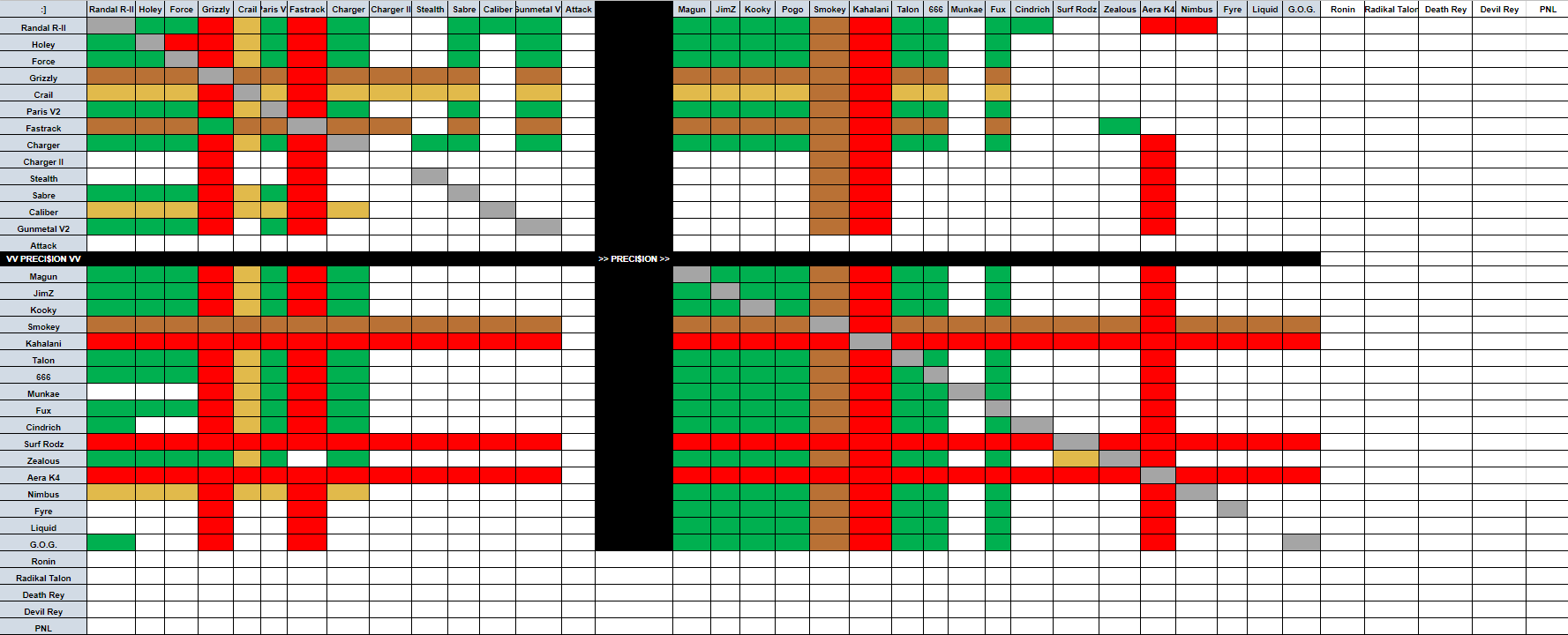 Truck compatibility chart